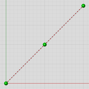 Linear parameters